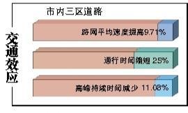 □青岛日报/青岛观/青报网记者 周建亮