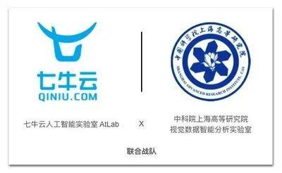 AtLab 和中科院上海高等研究院视觉数据智能分析实验室组建的联合战队
