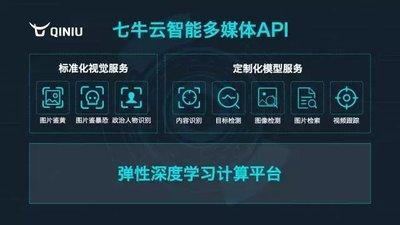 七牛云智能多媒体API