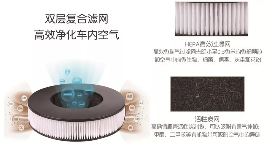 空气净化器滤芯更换时间