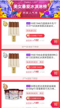 天猫热卖人气冰淇淋榜排名