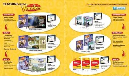 Wonders教材教学流程