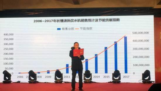 2006~2017年祈禧速热饮水机销售统计及节能贡献指数