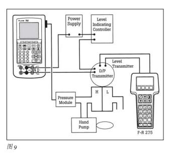f700可以校准具有交直流电压,电流,温度,电阻,频率,压力输入的变送益.