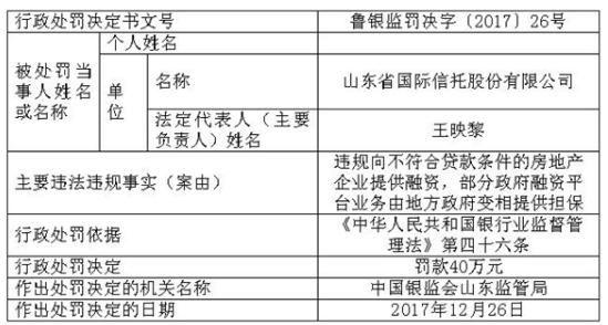 (山东省国际信托股份有限公司)
