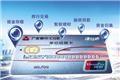广发银行捷算通卡