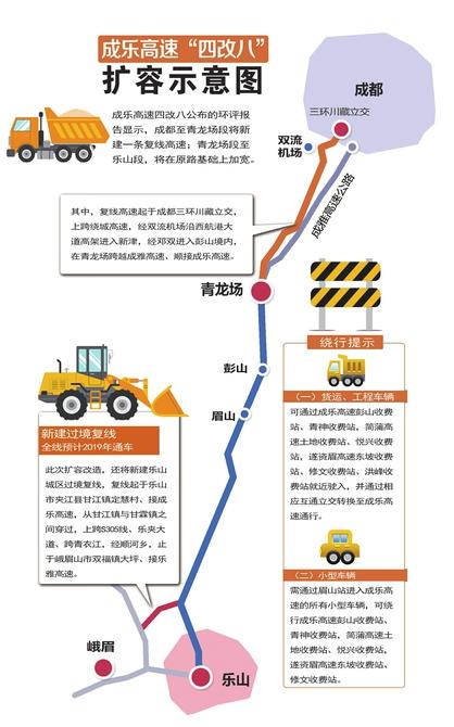 成乐高速扩容 成都至青龙场新建复线途经双流机场