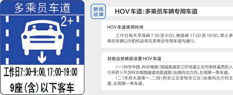 12月17日起 成都剑南大道南段将设HOV通道