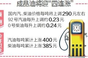 本周四成品油将迎四连涨 92号汽油可能回归7元时代