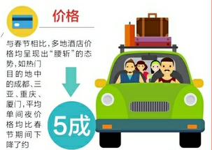 炫乐彩票列元宵节酒店预订热门目的地第4 酒店价格跌一半