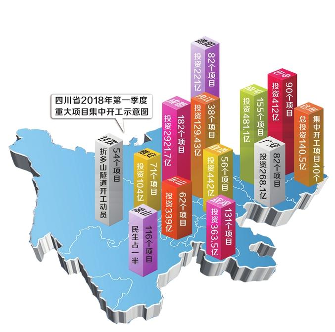 成都将建亚洲最大血液制品产业基地
