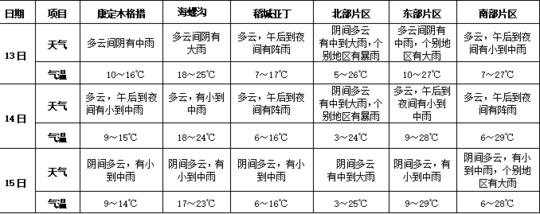 中秋小长假甘孜天气如何?州气象局发布专题天气预报