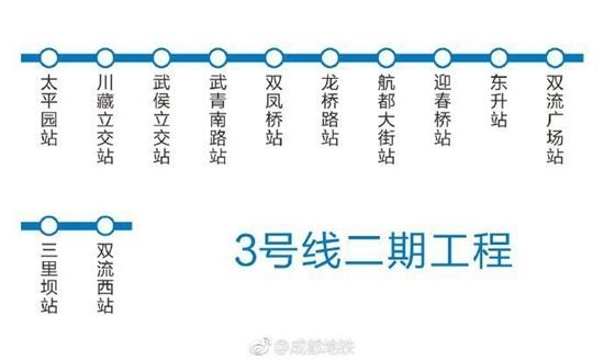 """成都地铁3号线二期""""热滑""""试验完成 行车条件已具备"""
