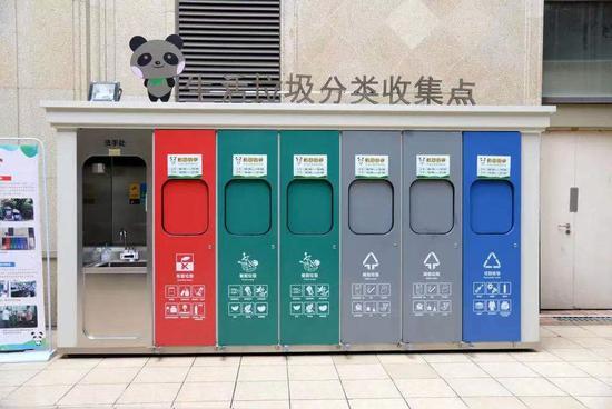 垃圾分类齐参与 成都下发通知明确各级各部门职责