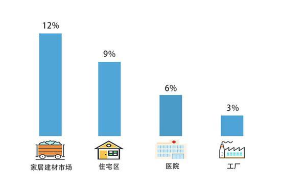 四川省14个区县暴雨期间外卖日均环比增幅超20%