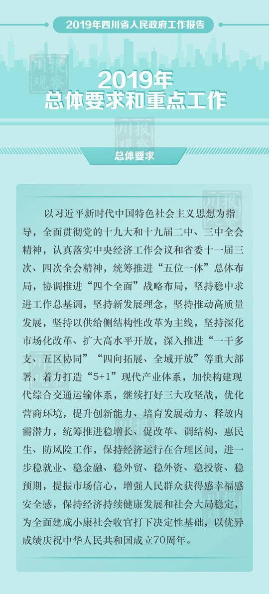 省长尹力代表四川省人民政府作政府工作报告