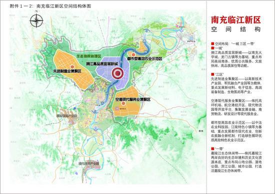 临江新区空间结构图