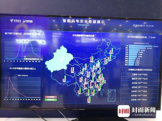 诈骗电话也有上班时间?2017年广东省接收的诈骗电话最多