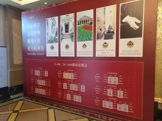 实地探访杭州维权楼盘:楼市几大信号不可不重视