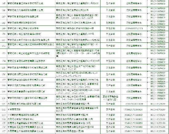 """@家长学生 攀枝花公布一批校外培训机构""""黑白名单"""""""