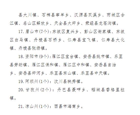 """四川拟上报命名21个""""国家卫生县城"""""""