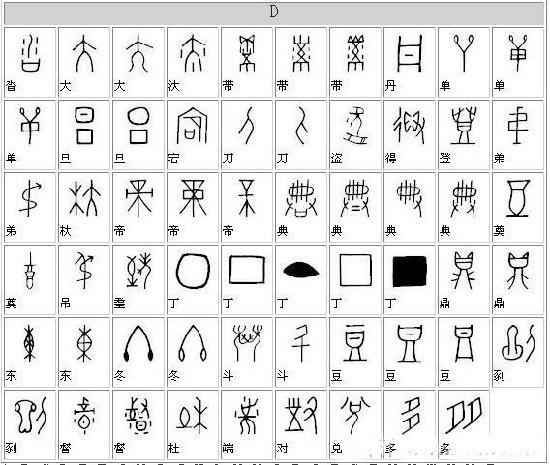 八部门启动甲骨文等古文字研究工程 四川甲骨文研究将取得重要