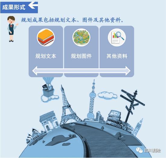 """四川省市县基础测绘""""十四五""""规划 编制指南发布"""