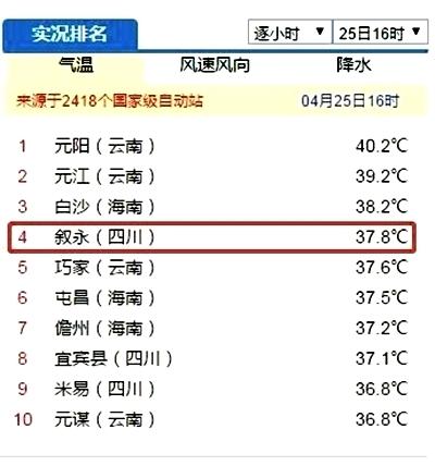 图片来源 中央气象台官网