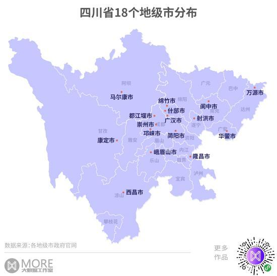 """数据画像丨四川省18个县级市""""长""""什么样"""