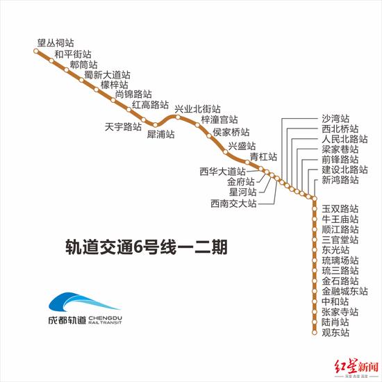 6号线、8号线…… 成都轨道交通在建线路最新进展来了