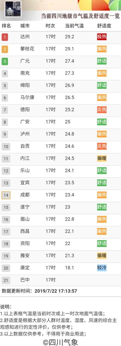 四川迎今年范围最大强度最强的暴雨天气过程