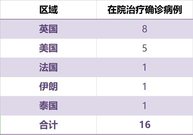 成都市4月8日无新增确诊病例 现有无症状感染者7例