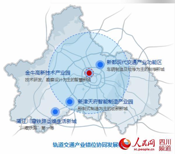 成都发布轨道交通产业生态圈蓝皮书:2025年产业营收达2200亿