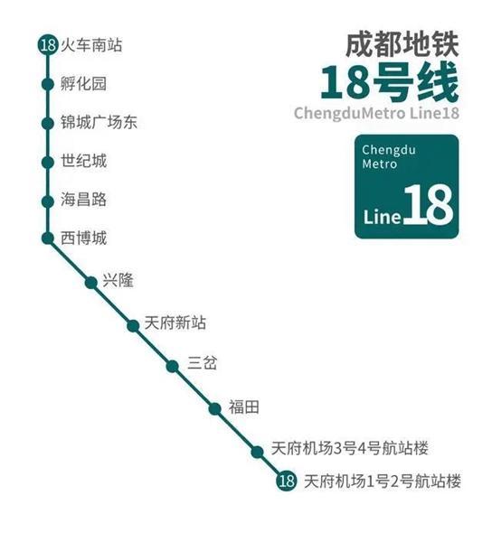 """成都地铁18号线建设捷报:火车南站可以""""交货""""啦!"""