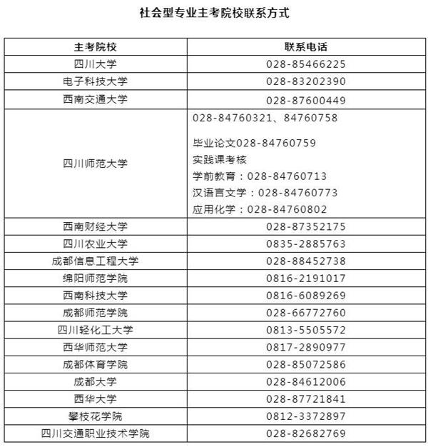四川高校毕业论文答辩补报考安排 8月18日开始