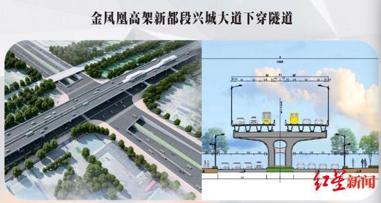 ↑金凤凰高架新都段项目