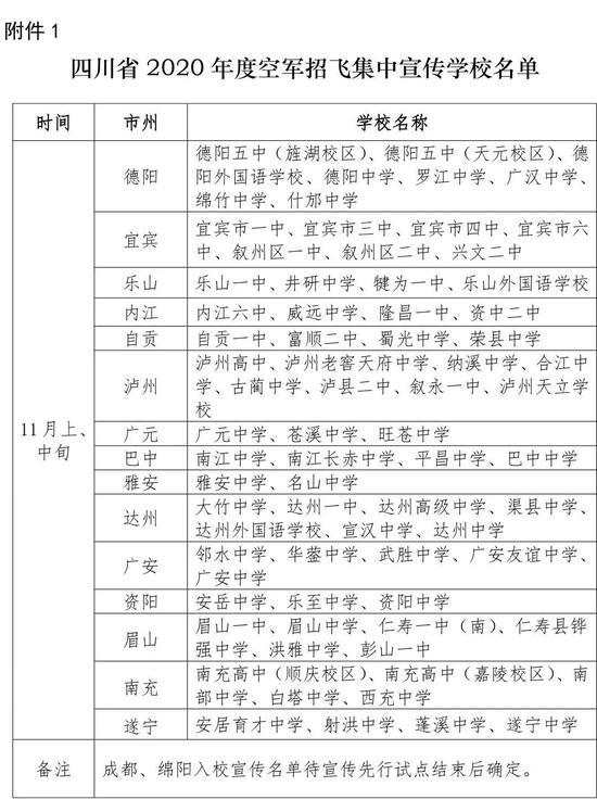 四川2020年招飞工作启动 符合这些条件均可报名