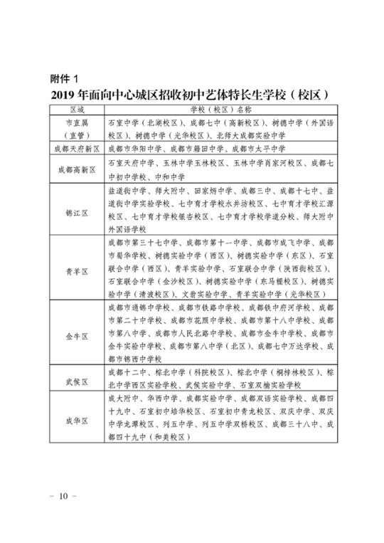 2019成都市初中、数学艺体特长生招生计划发规范高中初中答题图片