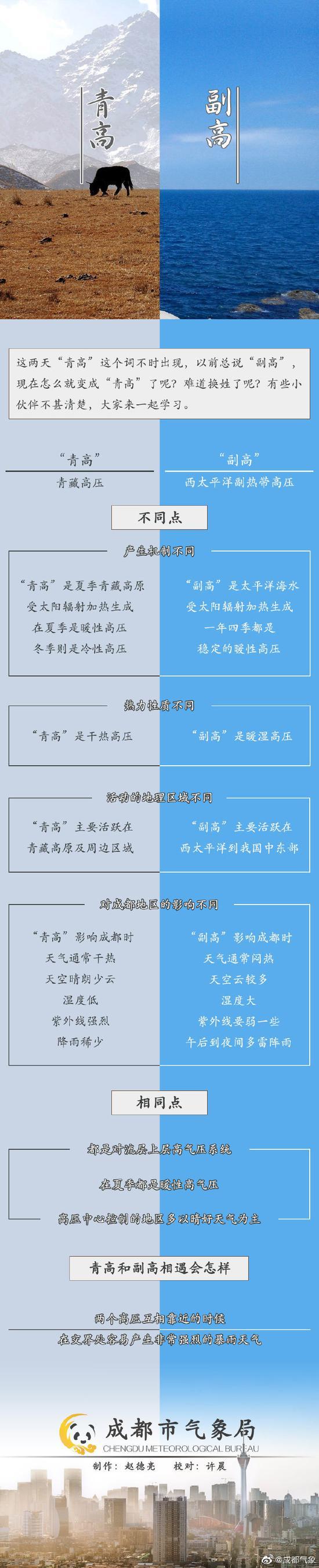 图据:@成都气象