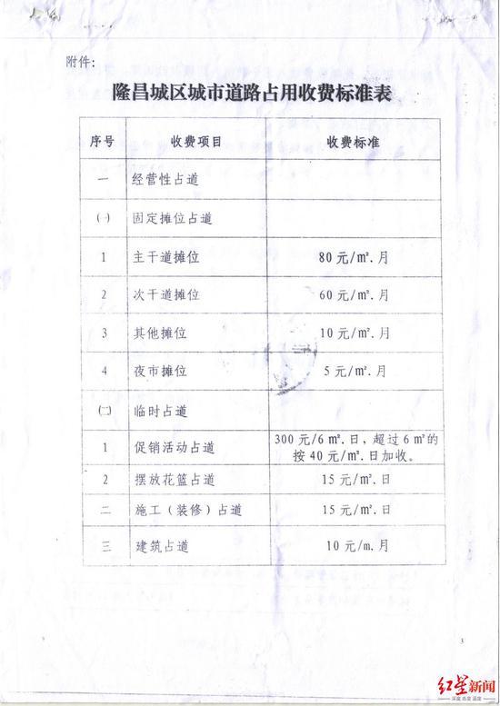 隆昌城区城市道路占用收费标准