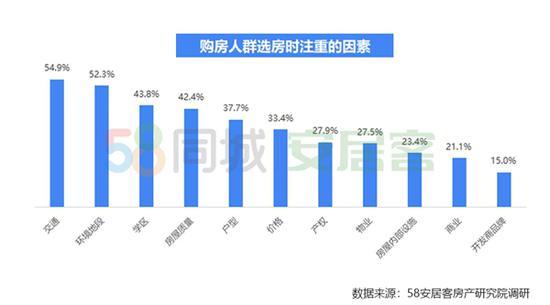 西安、重庆、成都为新一线城市新房找房热门前三