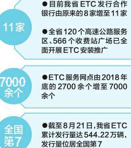 四川ETC发行量达544.22万辆 10月底完成车道改造