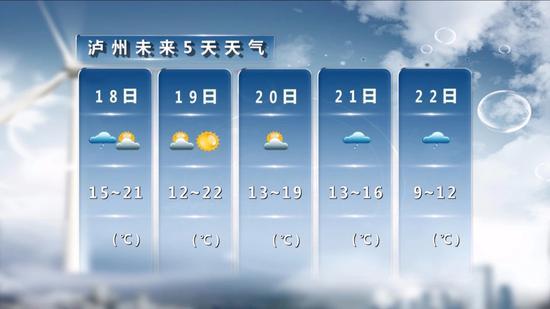 泸州气象局供图
