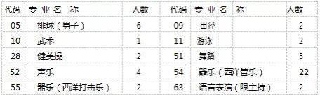 20007成都七中(高新校区) 35名