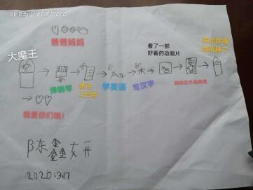 5岁女孩用暗号给战疫一线yy直播间怎么赚钱的妈妈写信 妈妈读出的全是爱