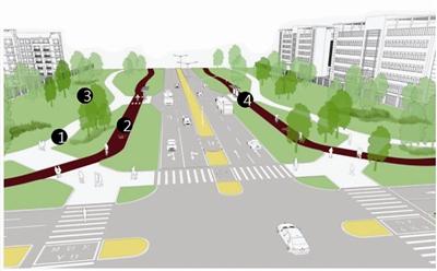 有规划绿带   的路口   优化设计图   人行道与非机动车道布置于绿地内,安全性好。慢行系统与绿道系统结合,可进入、可参与性良好。   规划绿带内布置小游园,提供活动休憩空间。   设置港湾式公交车站,可与地铁站、BRT站有机结合设置。