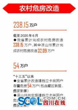 """国务院4次通报表扬!四川易地扶贫搬迁让群众有了""""稳稳的幸福"""
