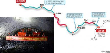 汶马高速米亚罗3号隧道贯通 今年底再建成通车43公里路