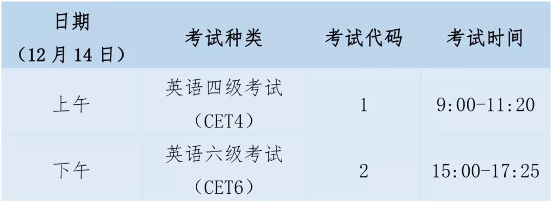 四川省2019年下半年全国大学英语四、六级考试报名公告出炉