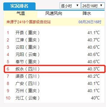 中央气象台气温实况排名截图